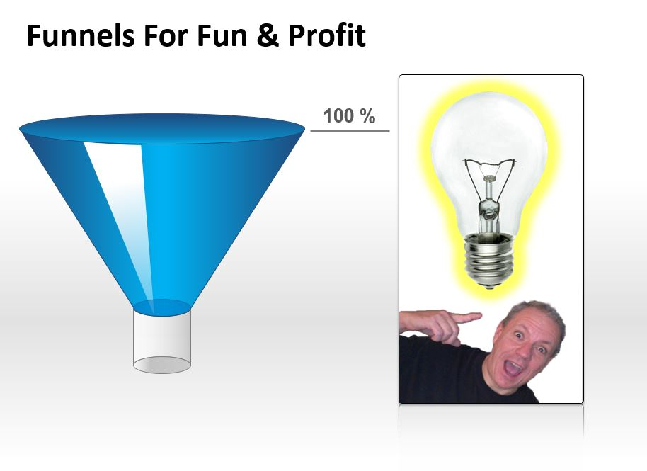 Funnels can make you money!